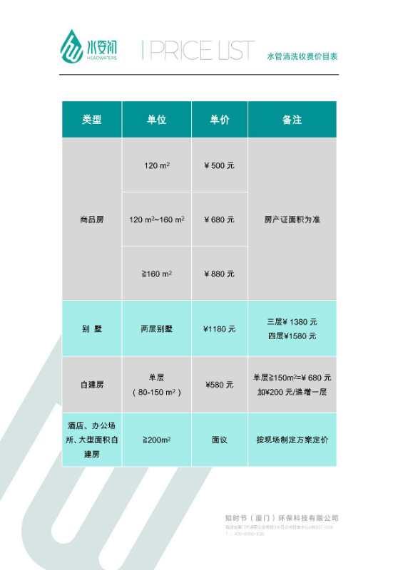 家用水管清洗收费标准,水姿初家用水管清洗收费标准表.jpg